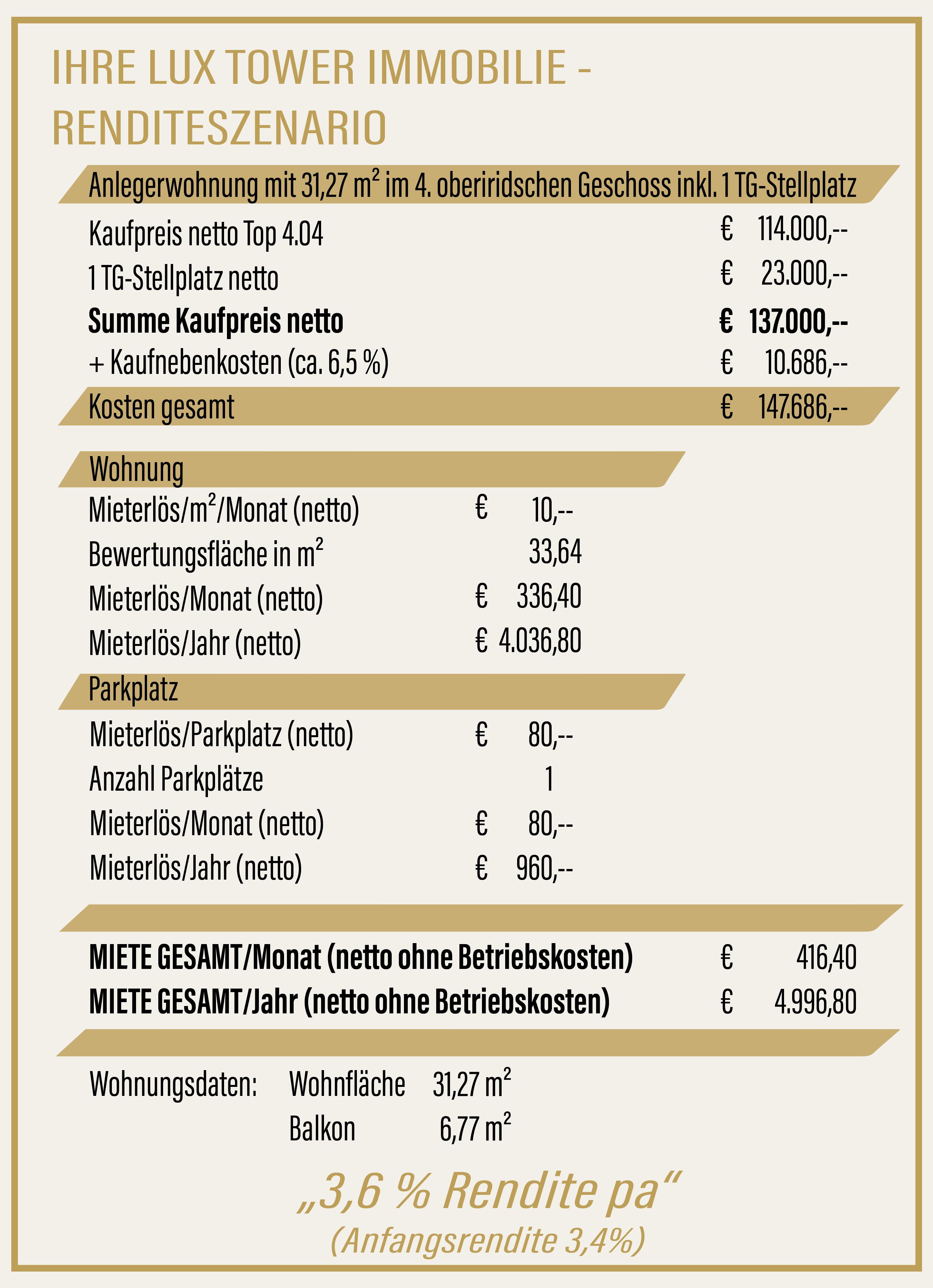 Linz single wohnung Wohnung Garconniere in Linz mieten - willhaben